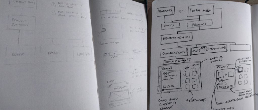 Initial user flows and sketches